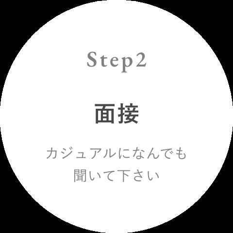 Step 2 面接
